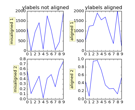 How-To — Matplotlib 1 3 1 documentation