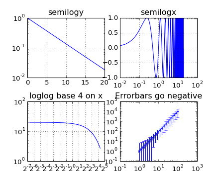 axes — Matplotlib 1 3 1 documentation