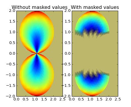 pylab_examples example code: quadmesh_demo py — Matplotlib 1 3 1
