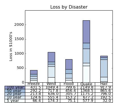 Screenshots — Matplotlib 1 3 1 documentation