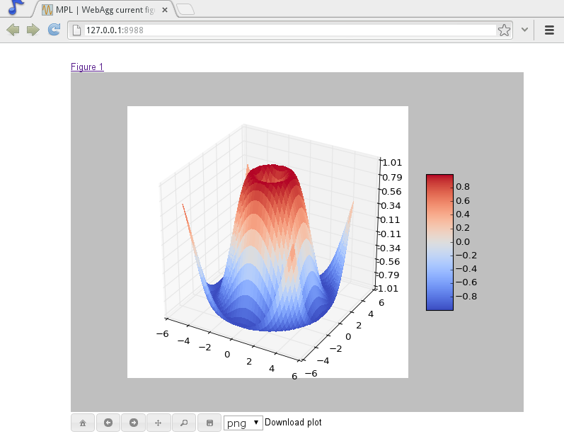 What's new in matplotlib — Matplotlib 1 3 1 documentation