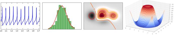 matplotlib: python plotting — Matplotlib 1 3 1 documentation